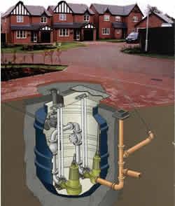 Mathews Submersible Pumps